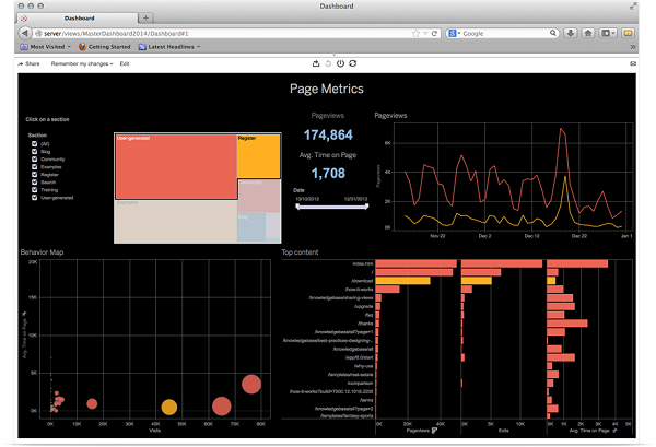 Tableau Desktop 9.0