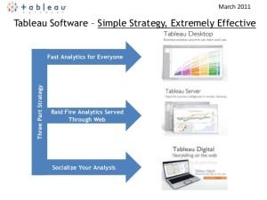 Estrategia de gestión de datos