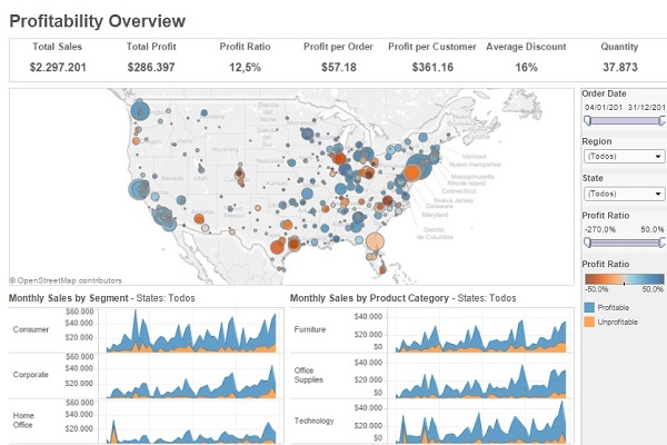 Use Tableau To Answer Questions Regarding Your Business
