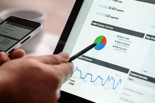 digital-marketing-business-intelligence