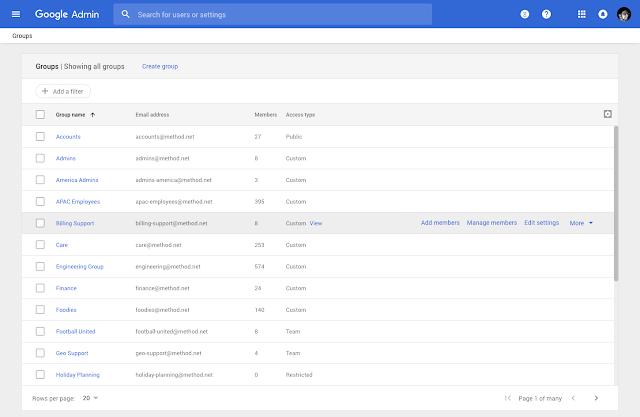 Novidades Grupos do Google