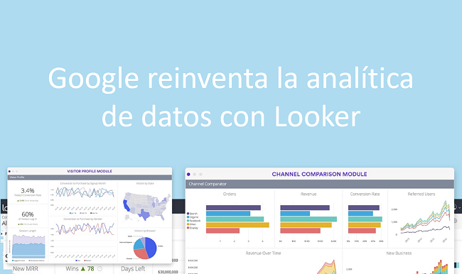 Looker analítica de datos