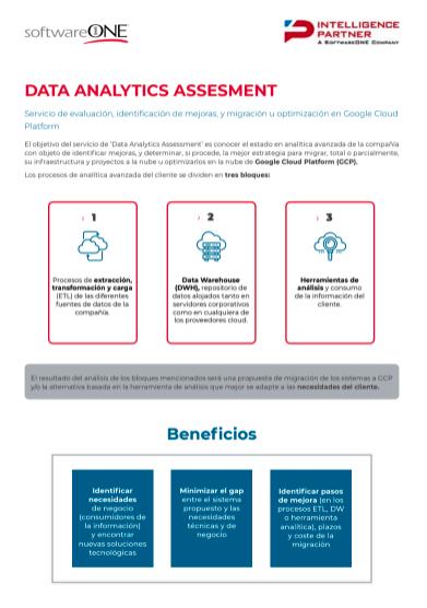 Data Analytics Assessment